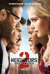 Neighbors 2: Sorority Rising Theatrical Review