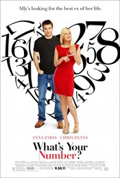 What's Your Number? Theatrical Review